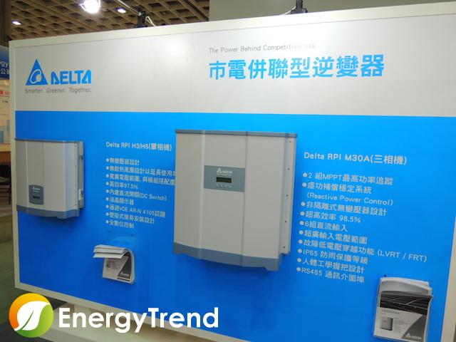 EnergyTrend102003
