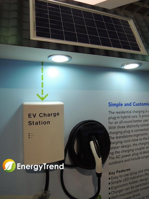 EnergyTrend102006